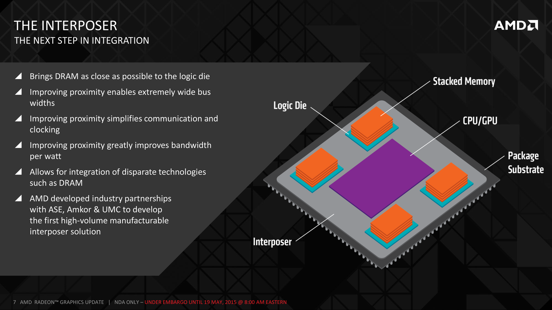 Первые видеокарты на High Bandwidth Memory от AMD появятся уже через несколько месяцев - 5