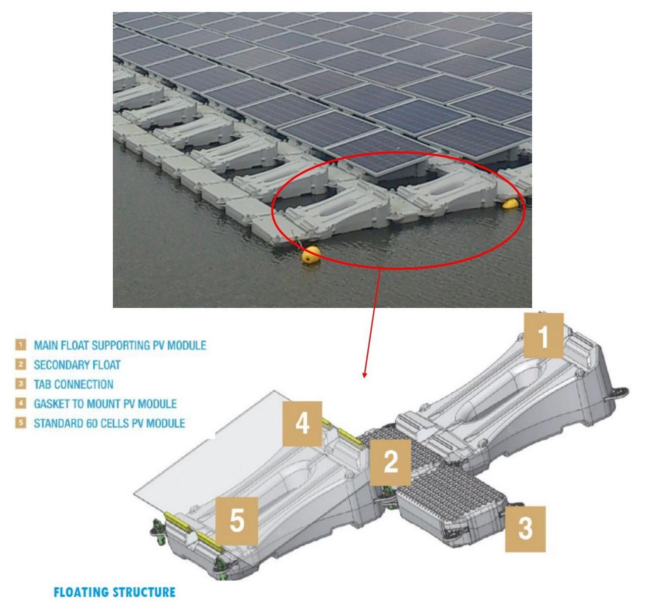 Японцы завершили строительство крупнейшей в мире плавучей солнечной электростанции - 6