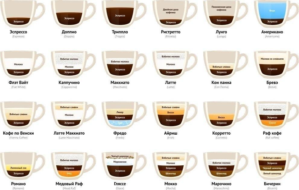 Здоровье гика: кофеманим правильно - 3