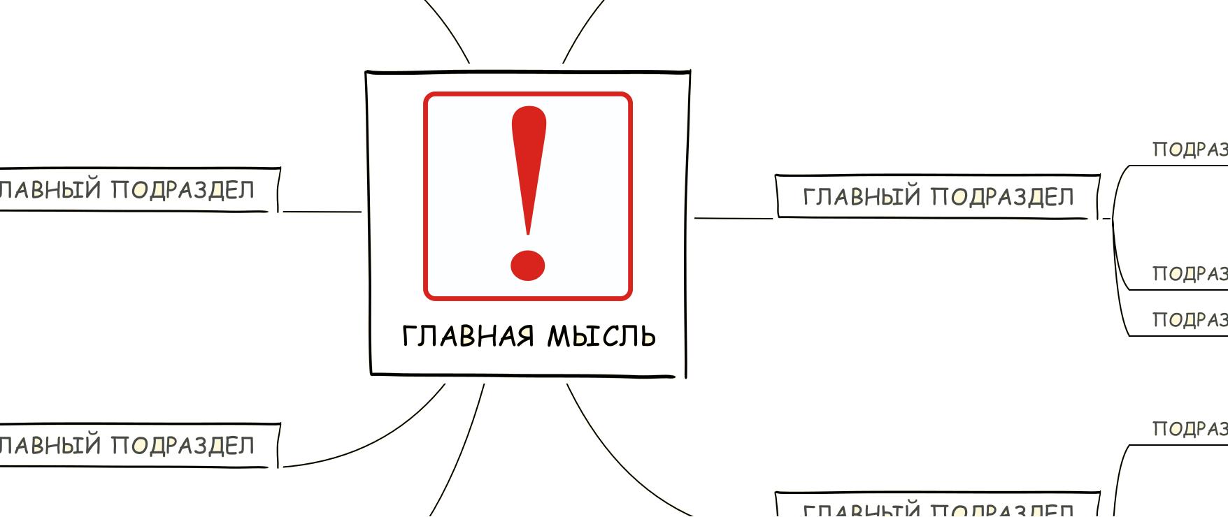 Mind Mapping, или как заставить свой мозг работать лучше - 12