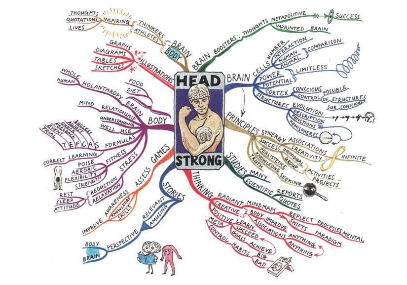 Mind Mapping, или как заставить свой мозг работать лучше - 1