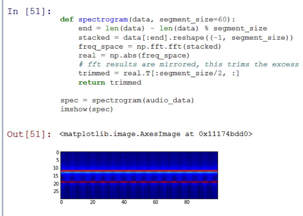Машинная синестезия: аудиоанализ с использованием алгоритмов обработки изображений - 4