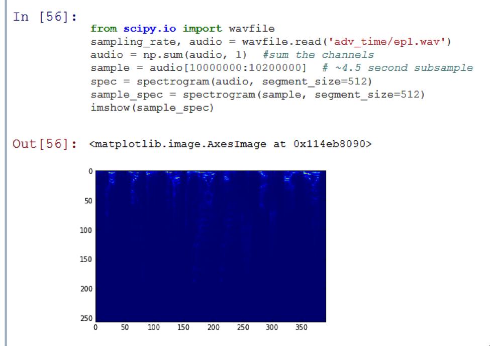 Машинная синестезия: аудиоанализ с использованием алгоритмов обработки изображений - 6