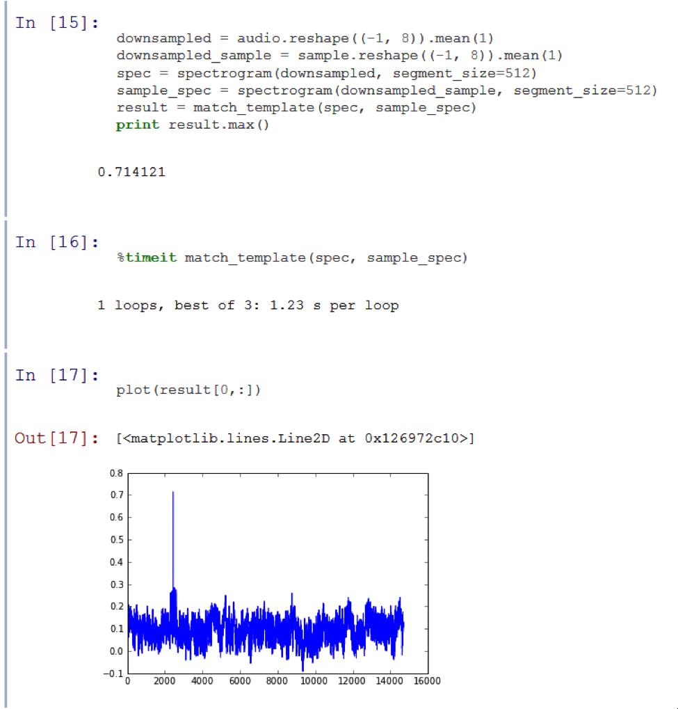 Машинная синестезия: аудиоанализ с использованием алгоритмов обработки изображений - 8
