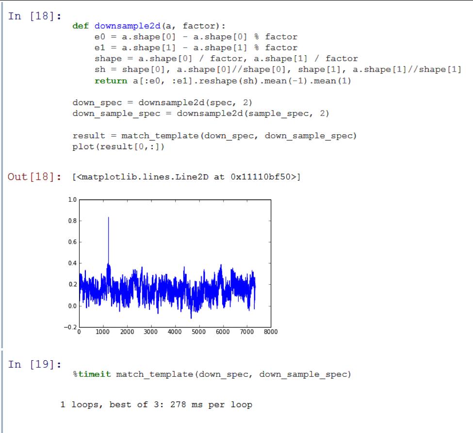 Машинная синестезия: аудиоанализ с использованием алгоритмов обработки изображений - 9