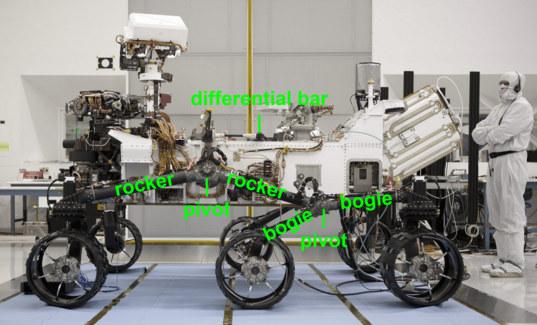 Тысяча дней на Марсе: неисправности и сбои марсохода Curiosity - 10