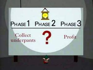 Зачем нужен план - 1