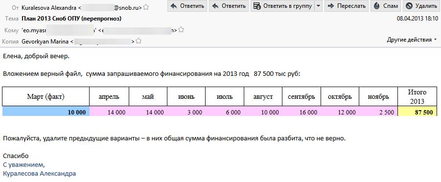 Хакеры выложили переписку вице-президента РБК Елены Мясниковой - 1