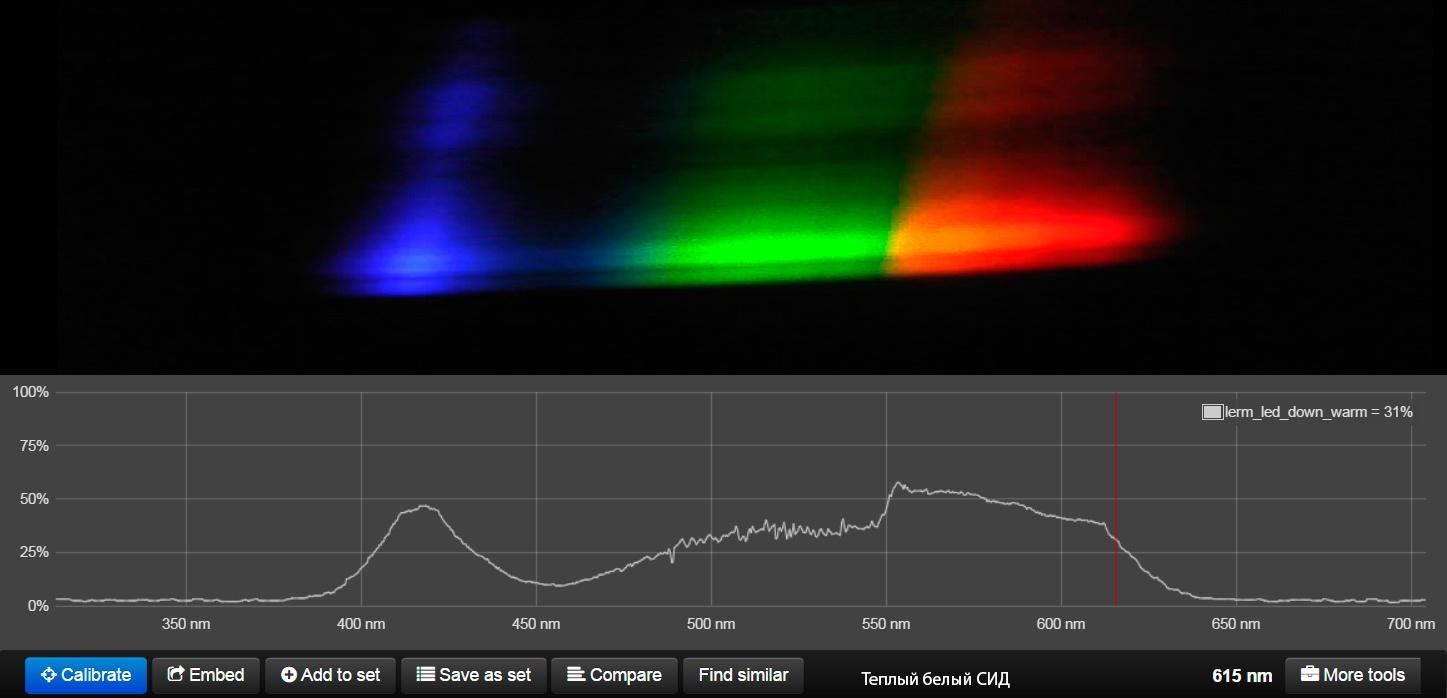 Сказ о том как спектральные характеристики освещения влияют на нашу жизнь - 11
