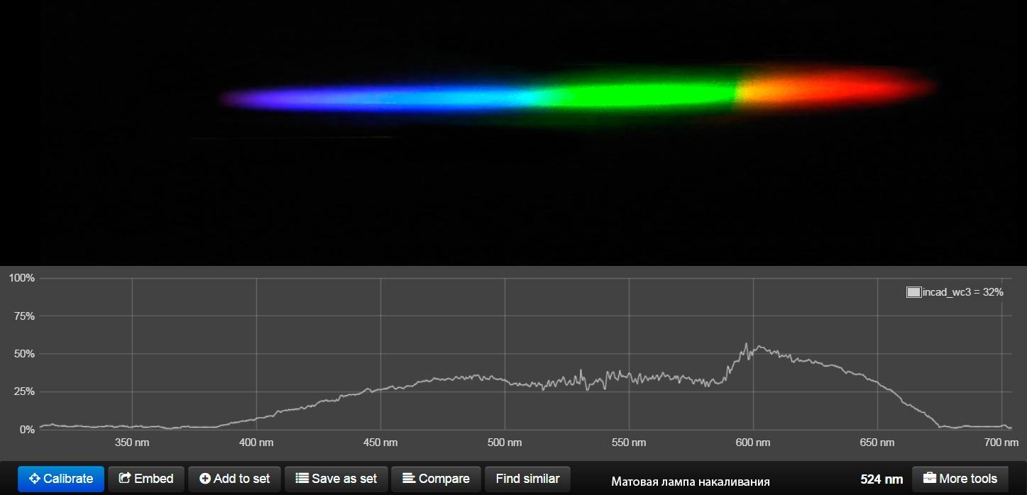 Сказ о том как спектральные характеристики освещения влияют на нашу жизнь - 12