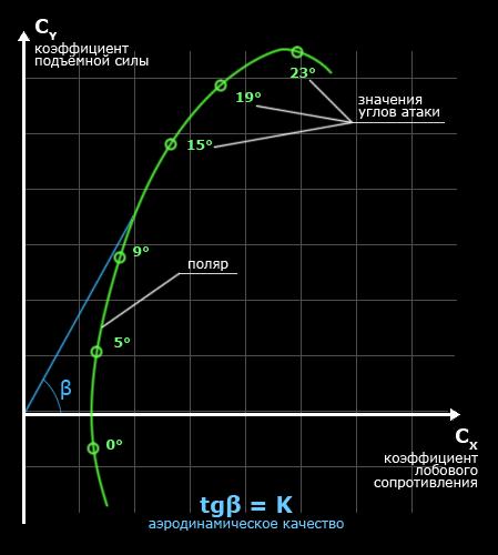 Сажаем перспективный российский корабль на Марс - 2