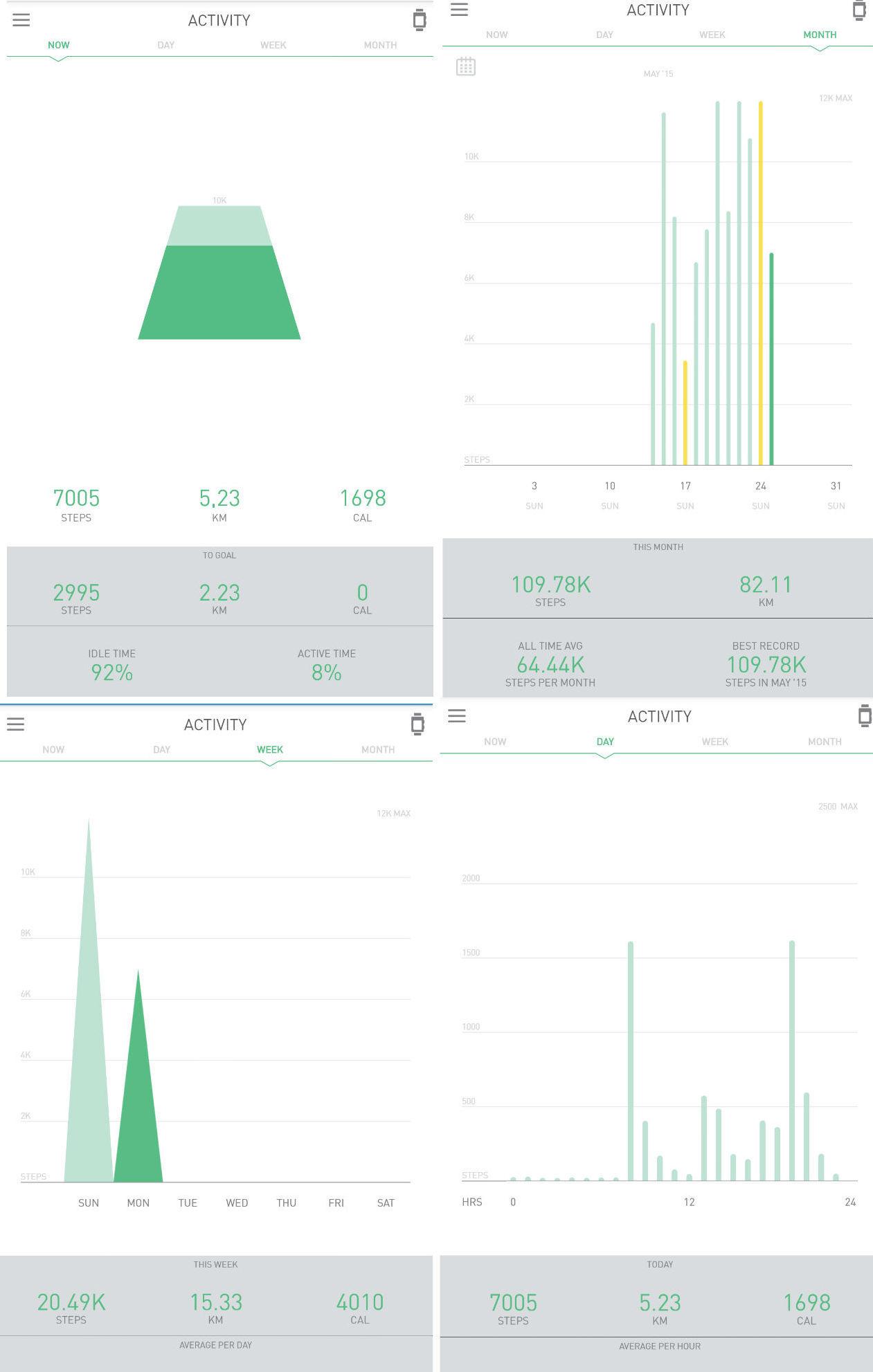 Череда обновлений. Что нового у Lumo lift, Wellograph, Xiaomi и Google fit: прошивки, обновления, версии - 4