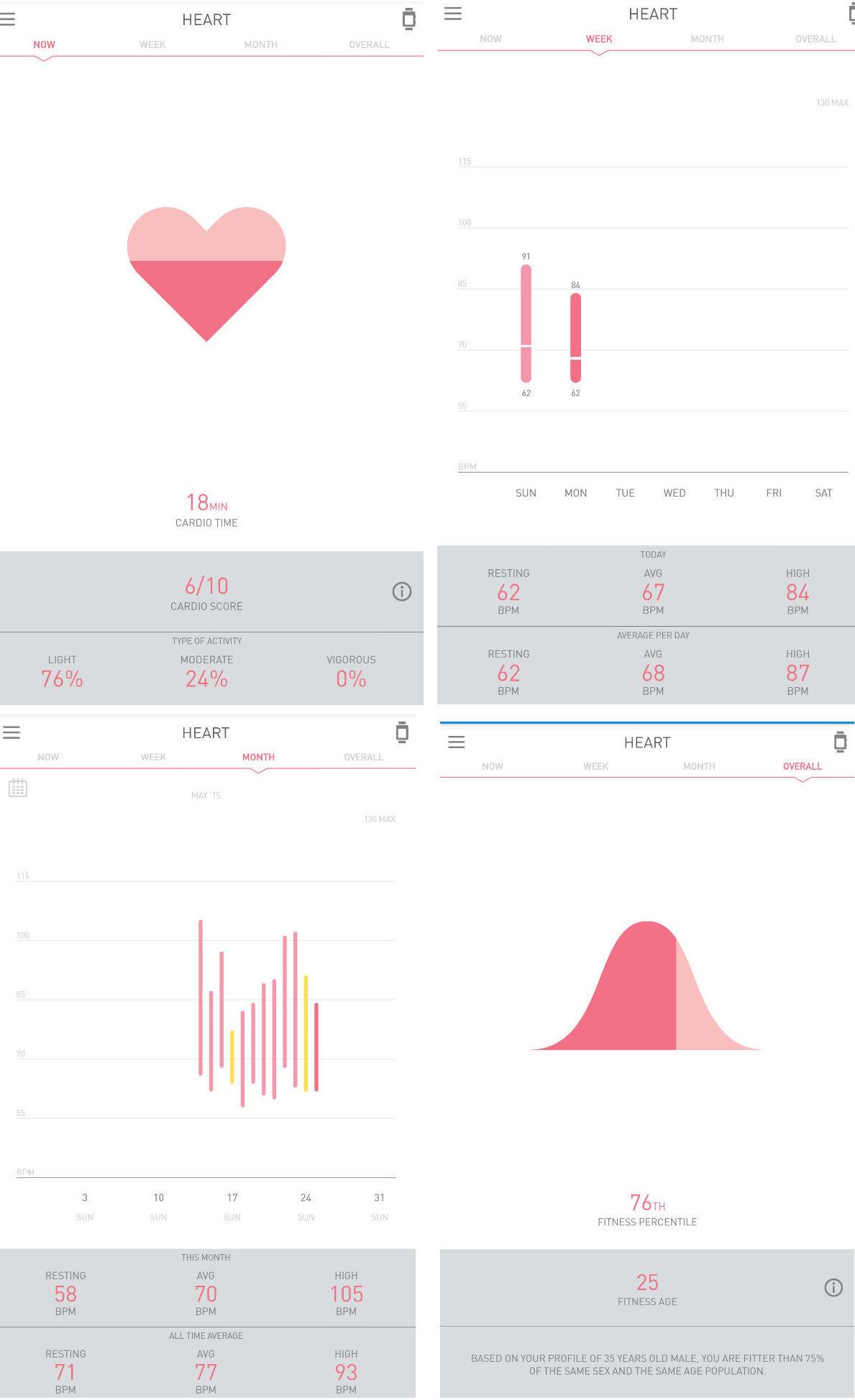 Череда обновлений. Что нового у Lumo lift, Wellograph, Xiaomi и Google fit: прошивки, обновления, версии - 5
