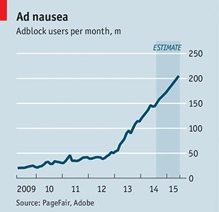 Интернет-пользователи всё чаще устанавливают блокировщики рекламы - 1