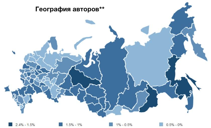 Социальные сети в России, весна 2015. Цифры, тренды, прогнозы - 10