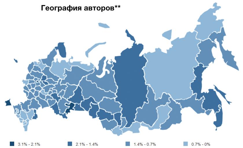 Социальные сети в России, весна 2015. Цифры, тренды, прогнозы - 13