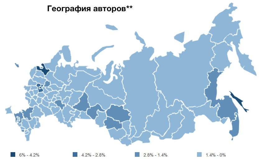 Социальные сети в России, весна 2015. Цифры, тренды, прогнозы - 20