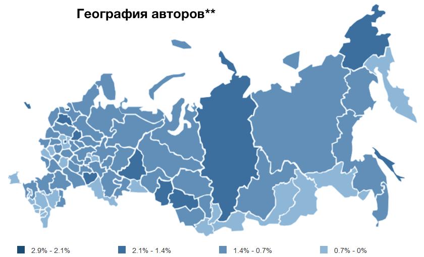 Социальные сети в России, весна 2015. Цифры, тренды, прогнозы - 22