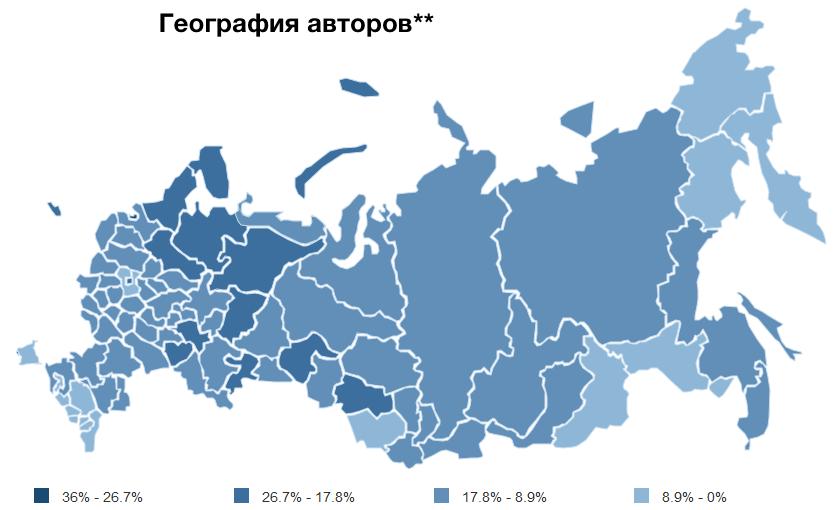 Социальные сети в России, весна 2015. Цифры, тренды, прогнозы - 7