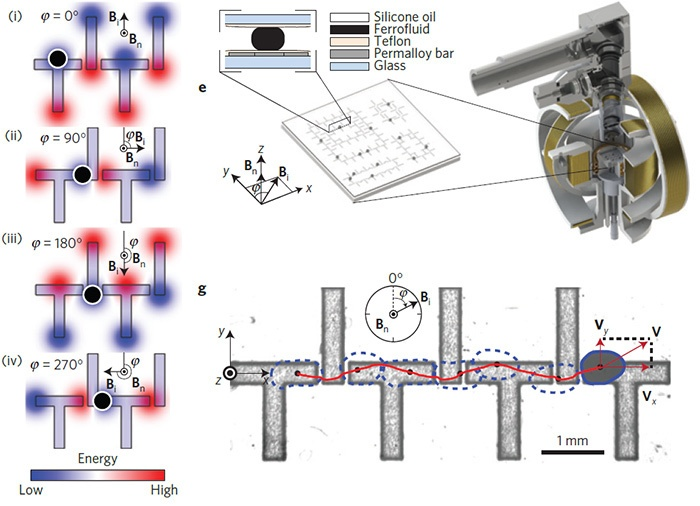 Создан компьютер, который работает на каплях жидкости - 2