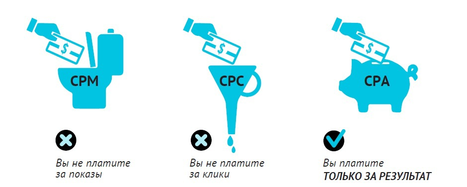 CPA в мирных целях - 1