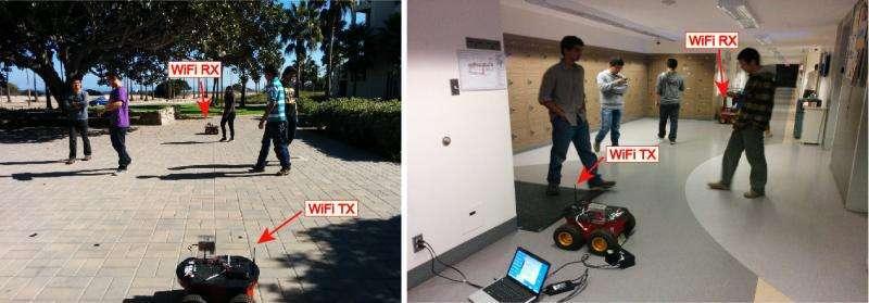 Wi-Fi, который умел считать до десяти: подсчёт голов по уровням сигнала - 1