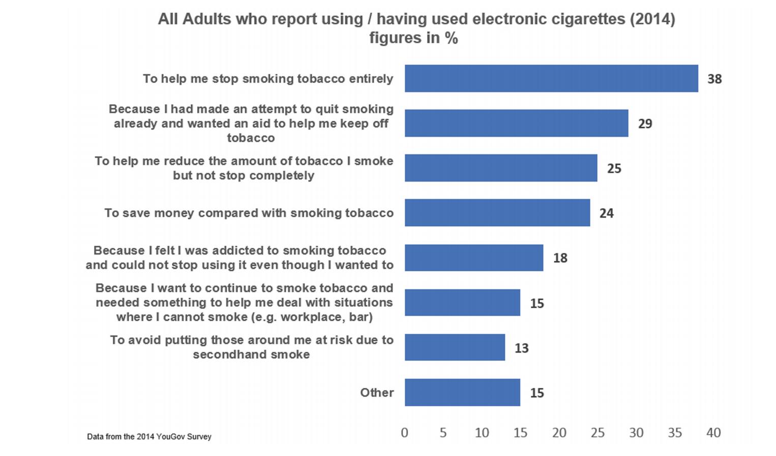 Кто придумал электронную сигарету: ретроспективная заметка с восстановлением исторической справедливости - 14