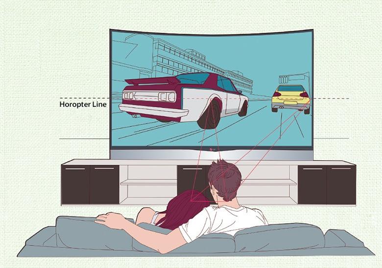 «Во загнули!» или достоинства и недостатки изогнутых телевизоров - 6