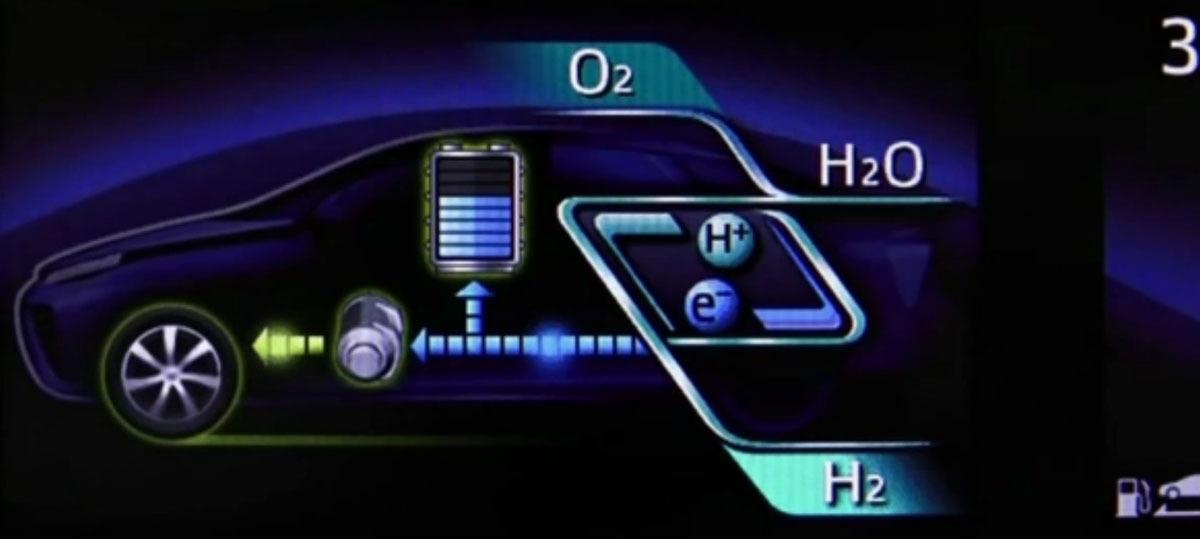 Mirai — это будущее. Первый в мире серийный автомобиль на водородном топливе. Если верить Toyota. Минифоторепортаж - 3