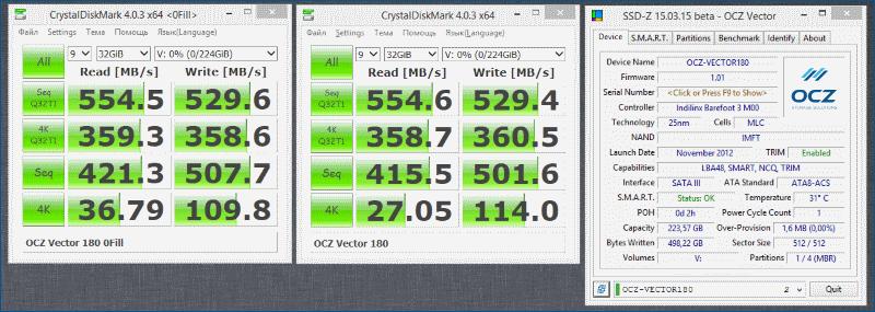 Тестирование твердотельного накопителя OCZ Vector 180 - 11