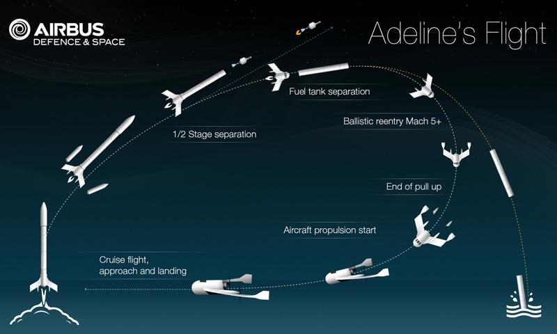 Airbus вступает в гонку повторно используемых ракет-носителей - 8