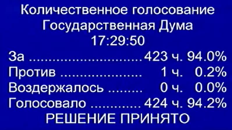 Госдума приняла в первом чтении законопроект о «праве на забвение» - 1