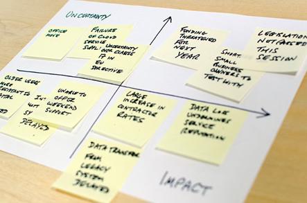 Принципы управления разработкой сервиса от Gov.uk - 2