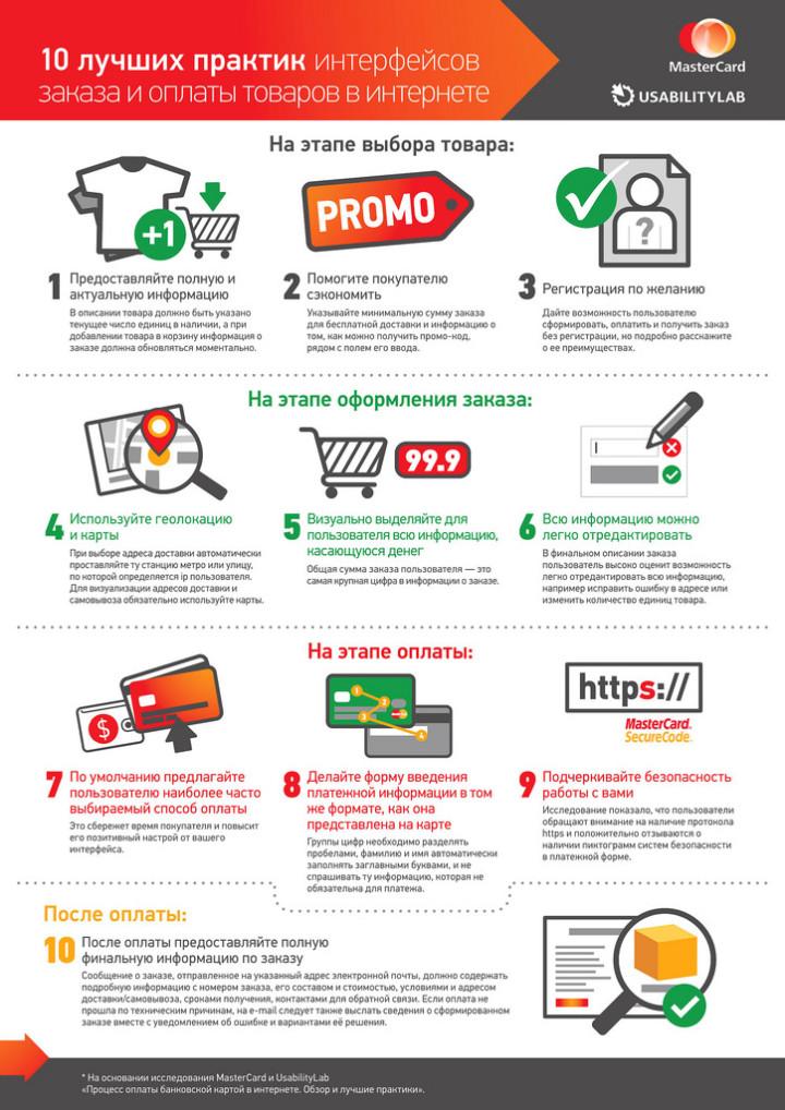 Лучшие решения юзабилити интернет-покупок: делаем клиенту приятно - 2