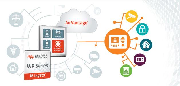 Модули AirPrime WP радикально уменьшают сложность систем и сокращают время проектирования