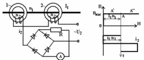 Датчики и микроконтроллеры. Часть 3. Измеряем ток и напряжение - 19