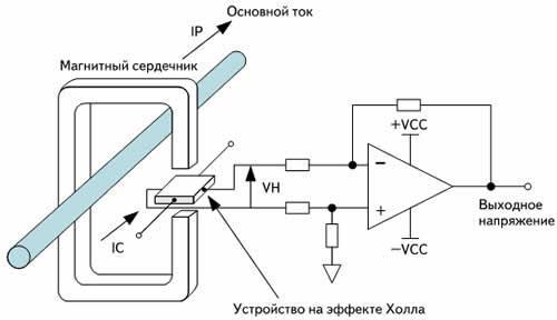 Датчики и микроконтроллеры. Часть 3. Измеряем ток и напряжение - 31