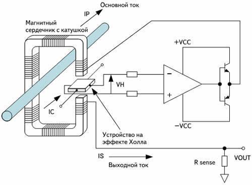 Датчики и микроконтроллеры. Часть 3. Измеряем ток и напряжение - 32