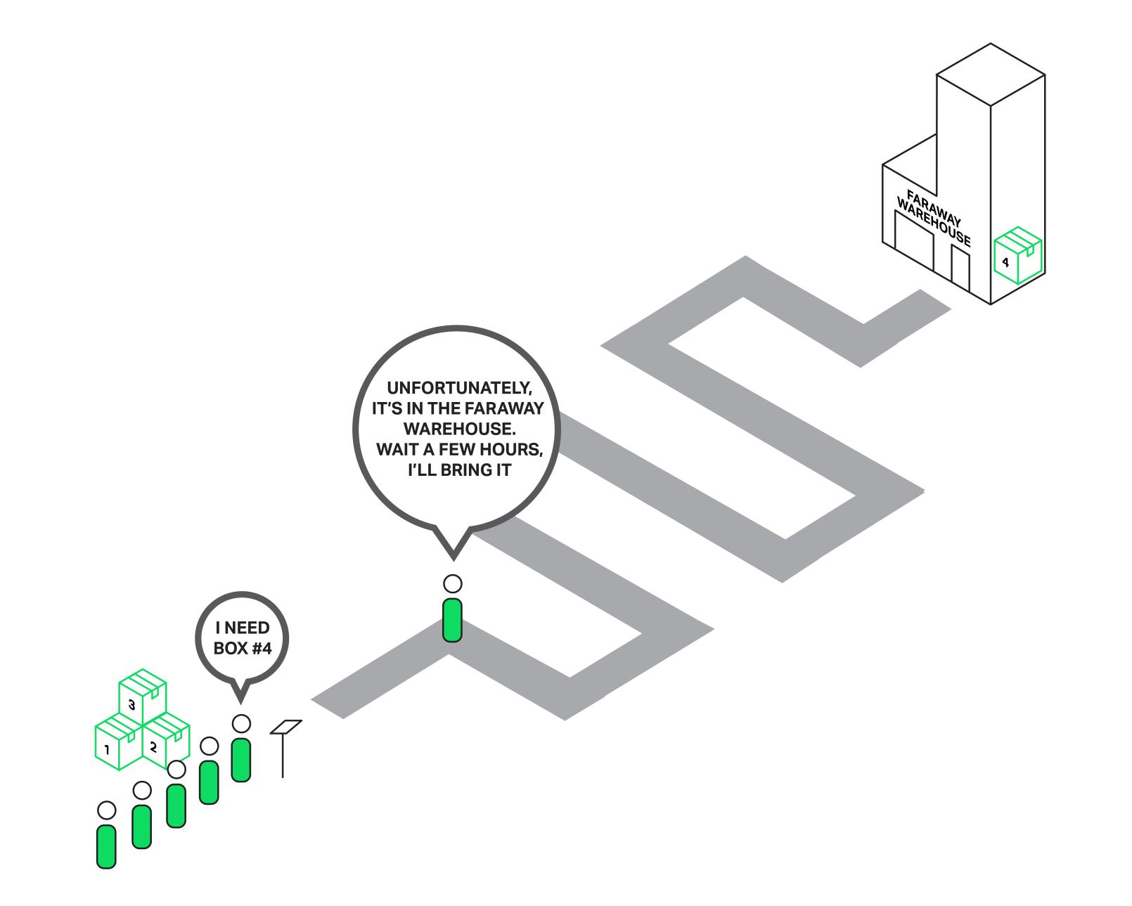 Пулы потоков: ускоряем NGINX в 9 и более раз - 4