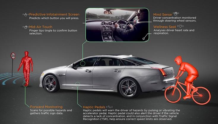 Jaguar Land Rover Sixth Sense