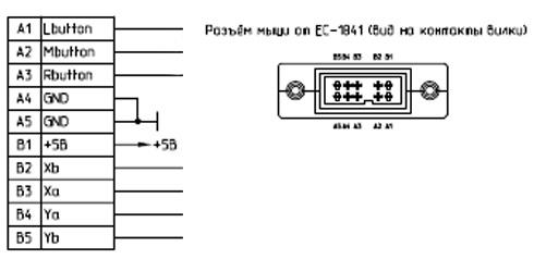 Старое железо: Манипулятор графической информации ЕС-1841 - 5