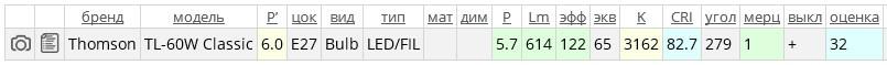 LampTest.ru — тестирование светодиодных ламп - 11
