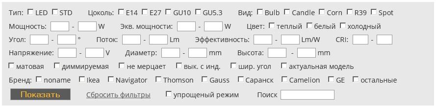 LampTest.ru — тестирование светодиодных ламп - 4