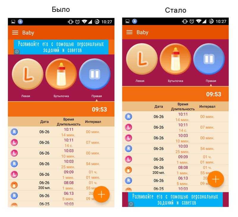 Как увеличить доходы в мобильном приложении от баннерной рекламы? - 2