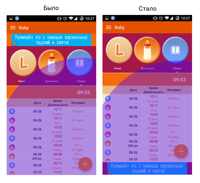 Как увеличить доходы в мобильном приложении от баннерной рекламы? - 5