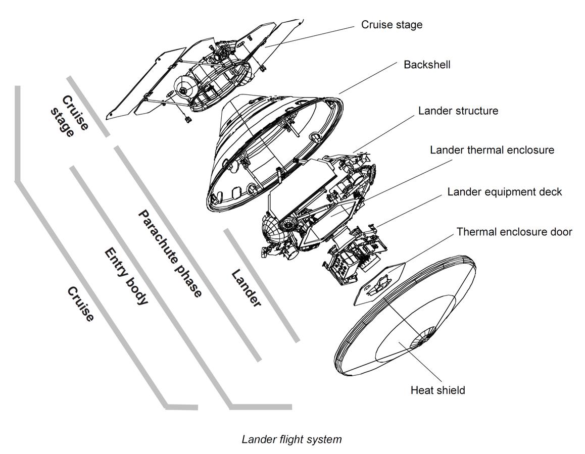 $500 млн за строчку кода или стоимость ошибок ПО в космосе - 2