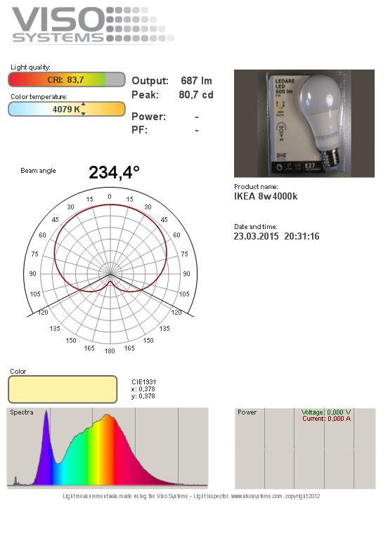 Тестирование светодиодных ламп IKEA - 13