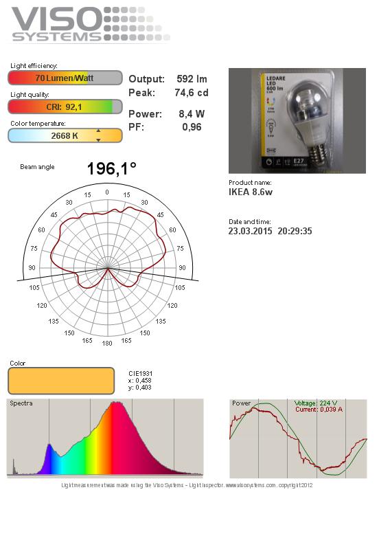 Тестирование светодиодных ламп IKEA - 17