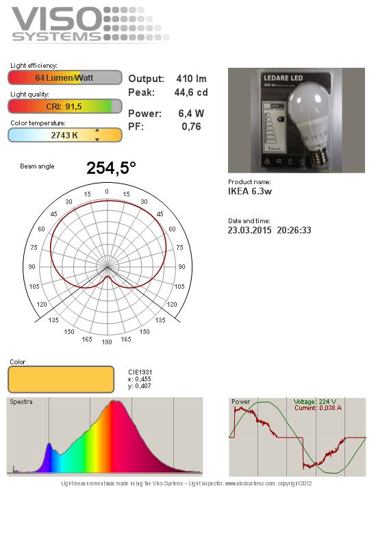 Тестирование светодиодных ламп IKEA - 21