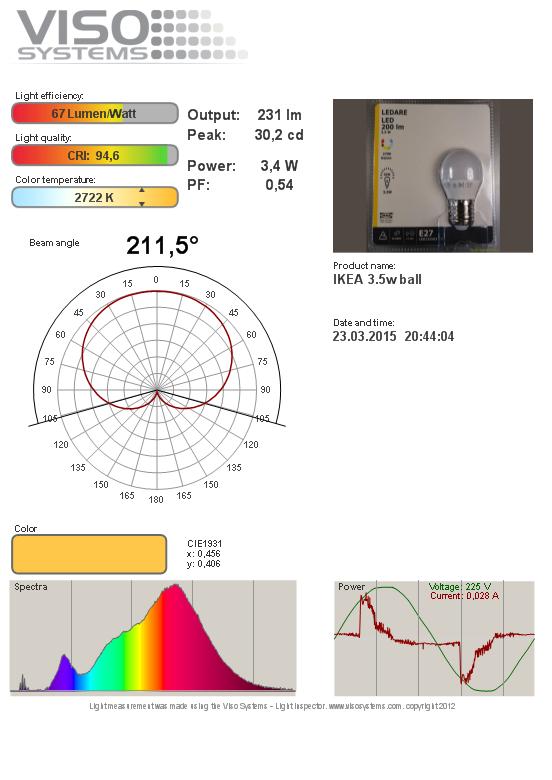 Тестирование светодиодных ламп IKEA - 29
